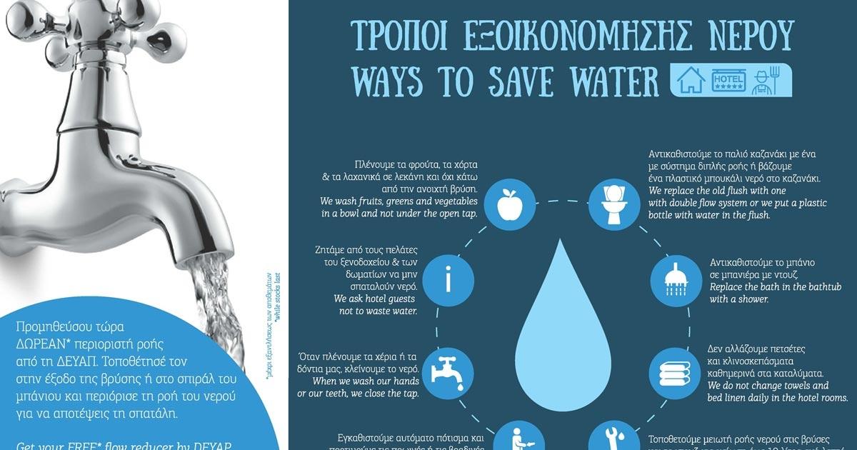 Δωρεάν Περιοριστή Ροής Νερού ΔΕΥΑΠ